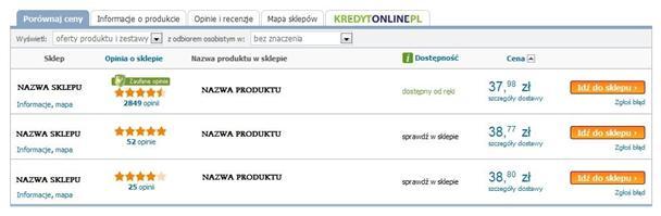 ceneo_dostepnosc